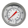 Best Bimetal Oven Thermometer for Sale